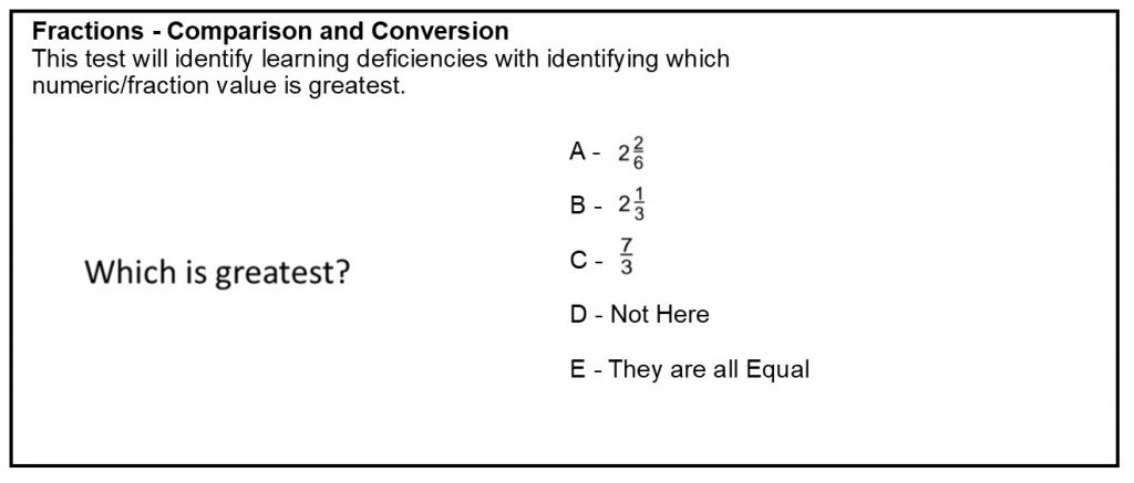 Fractions Analysis of Coparison and Conversion Understanding