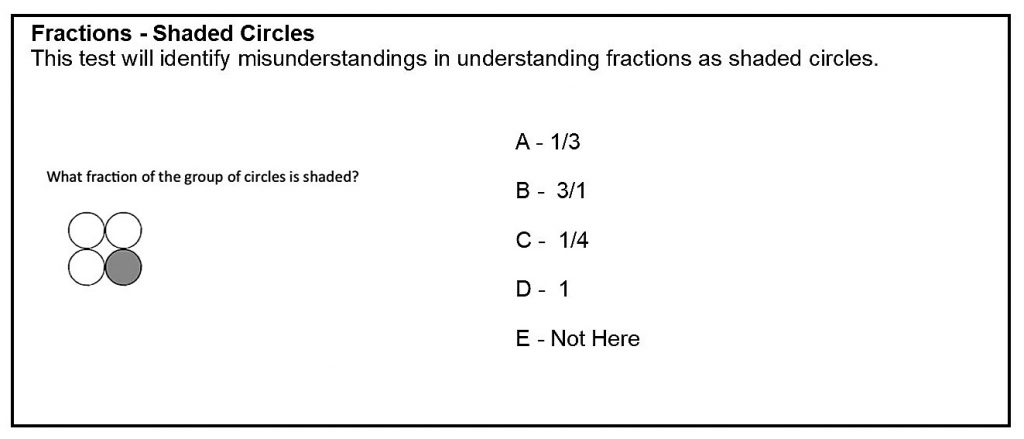 Analysis of understanding number sense referring to fractions and mixed numbers