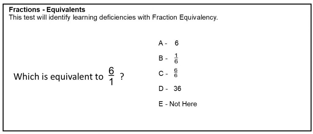 Analysis of Understanding of Fractions and Equivalents