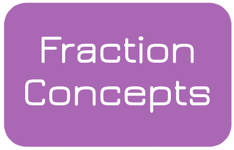 Fractions Concepts Testing Package